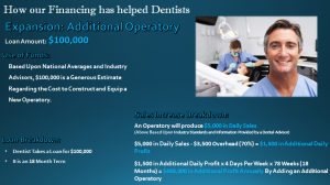 Financing for Dentists