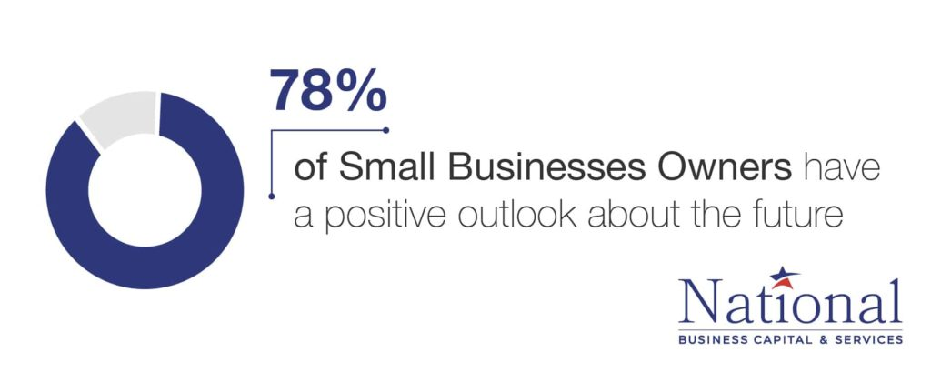 business owner positive outlook