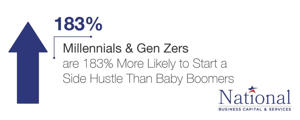 millennial gen z side hustle