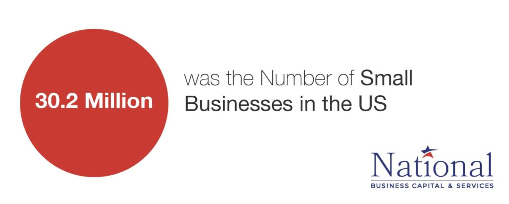 small business number