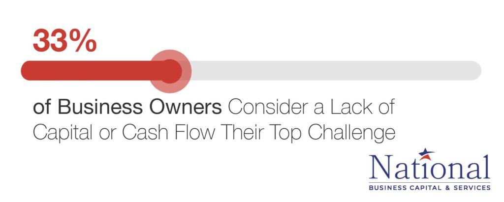 business owner challenge