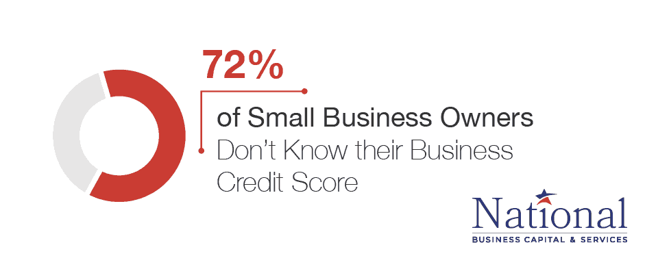 business owner credit score