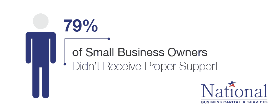 small business owner support