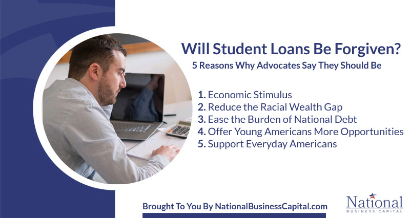 Will-Student-Loans-Be-Forgiven